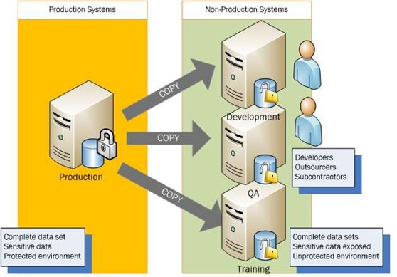 Datapeers | Proteja a sua informação